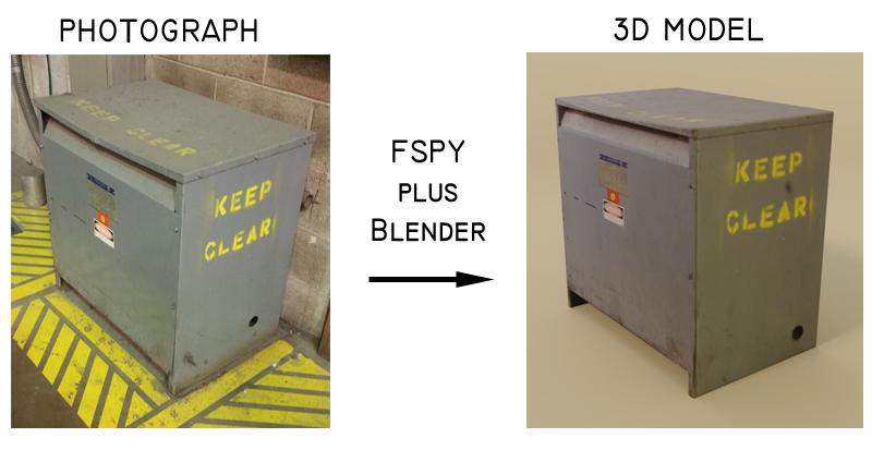 FSpyBlenderTransform.png